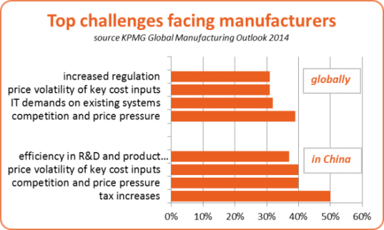 Manufacturing-challenges-June-2014