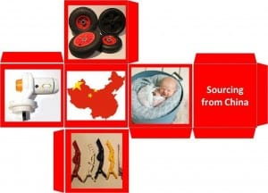 sourcing-and-importing-from-china-box